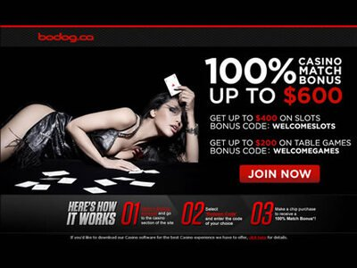 Bodog Casino site captures d