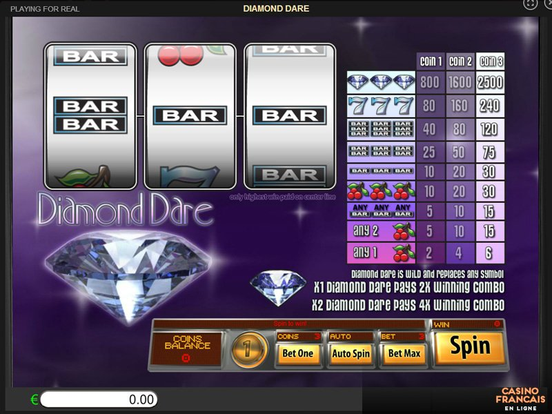 jeux Diamond Dare